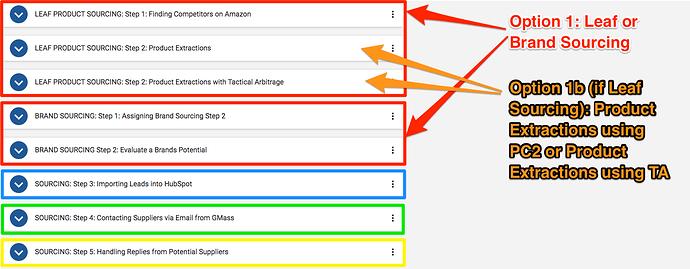 Sourcing____Folder____Flowster